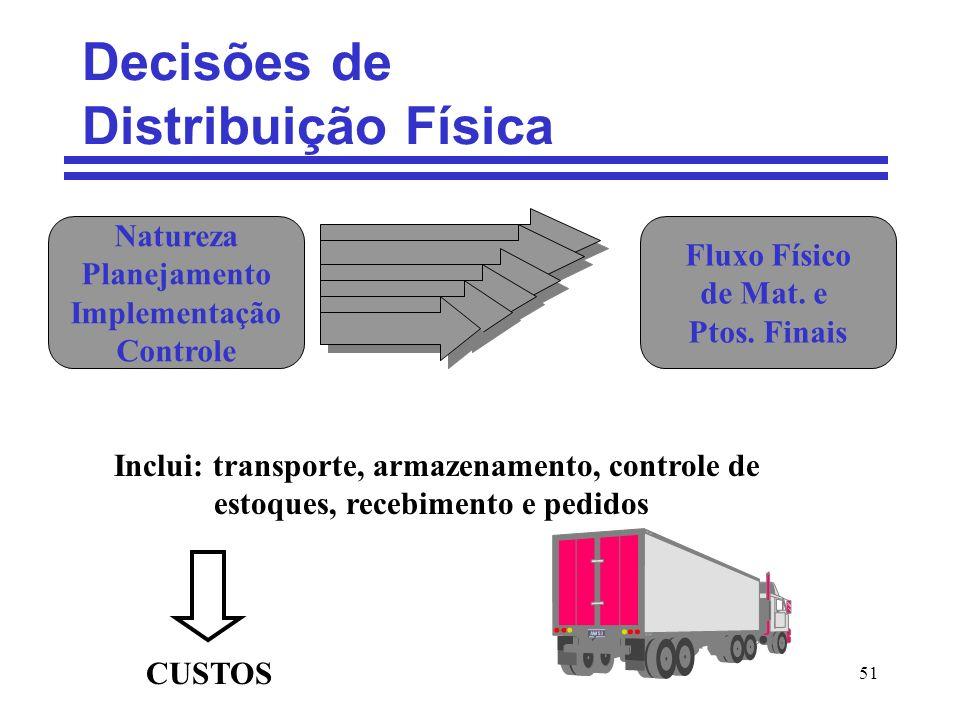 51 Decisões de Distribuição Física Natureza Planejamento Implementação Controle Fluxo Físico de Mat. e Ptos. Finais Inclui: transporte, armazenamento,
