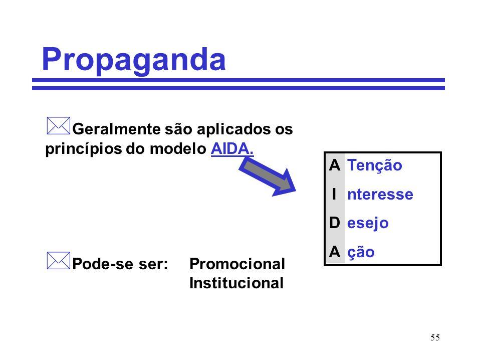 55 Propaganda * Geralmente são aplicados os princípios do modelo AIDA. * Pode-se ser: Promocional Institucional AIDAAIDA Tenção nteresse esejo ção