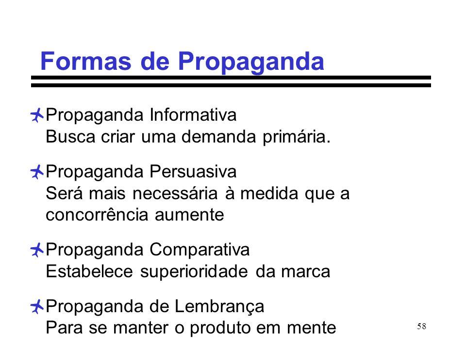 58 Formas de Propaganda Propaganda Informativa Busca criar uma demanda primária. Propaganda Persuasiva Será mais necessária à medida que a concorrênci