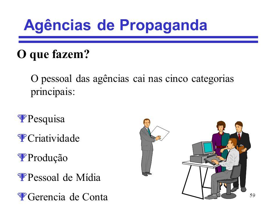 59 Agências de Propaganda O que fazem? O pessoal das agências cai nas cinco categorias principais: Pesquisa Criatividade Produção Pessoal de Mídia Ger