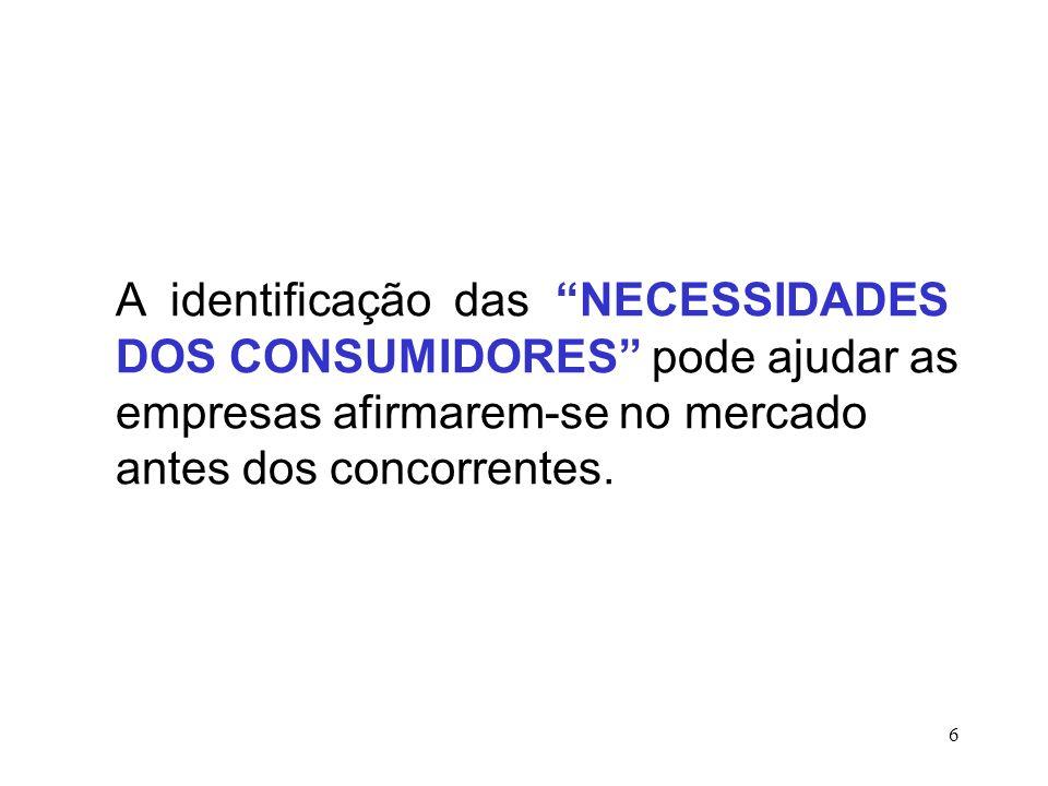 6 A identificação das NECESSIDADES DOS CONSUMIDORES pode ajudar as empresas afirmarem-se no mercado antes dos concorrentes.