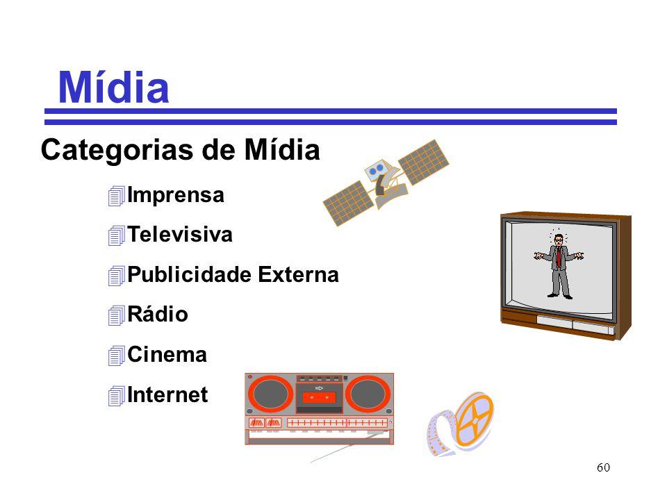 60 Mídia Categorias de Mídia 4Imprensa 4Televisiva 4Publicidade Externa 4Rádio 4Cinema 4Internet