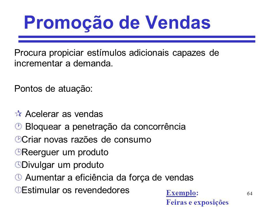 64 Promoção de Vendas Procura propiciar estímulos adicionais capazes de incrementar a demanda. Pontos de atuação: ¶ Acelerar as vendas · Bloquear a pe