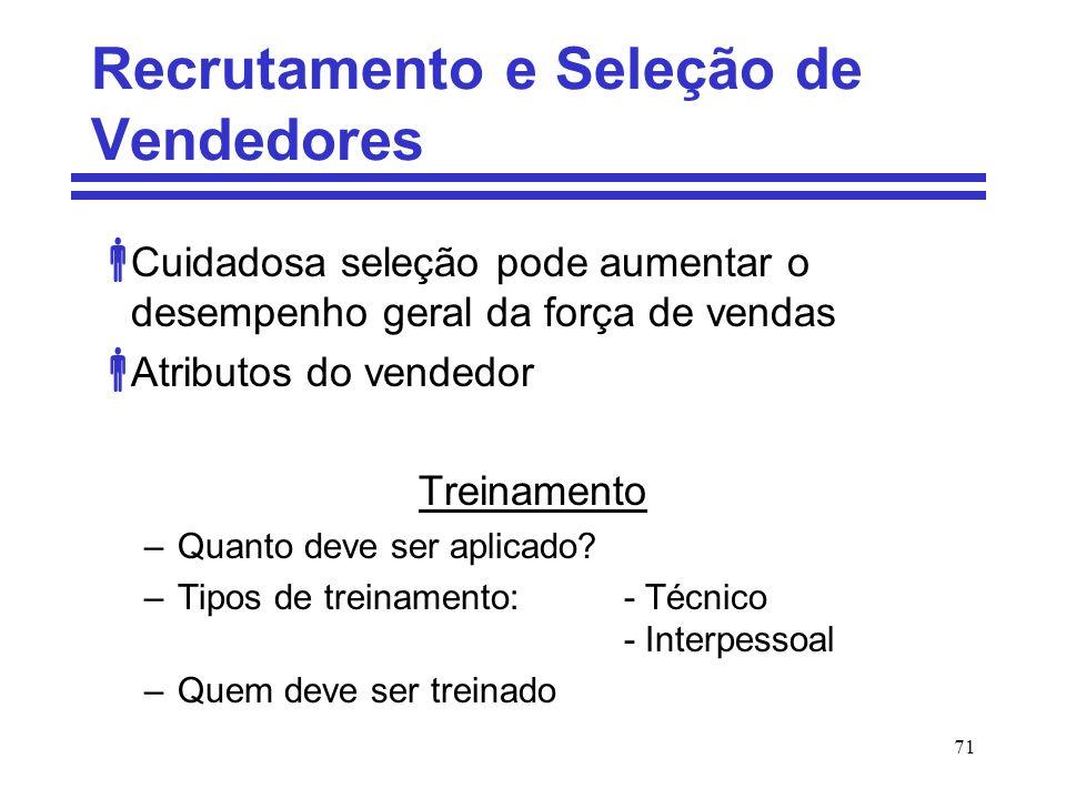 71 Recrutamento e Seleção de Vendedores Cuidadosa seleção pode aumentar o desempenho geral da força de vendas Atributos do vendedor Treinamento –Quant