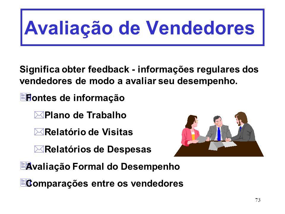 73 Avaliação de Vendedores Significa obter feedback - informações regulares dos vendedores de modo a avaliar seu desempenho. Fontes de informação *Pla