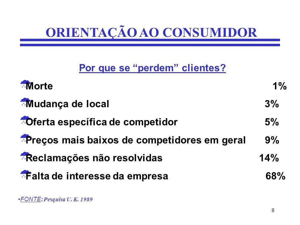 19 O Composto de Marketing (Marketing Mix) Constitui o conjunto coordenado de todas as decisões relacionadas a: r Produtos - Cliente r Preço - Custos r Distribuição - Conferência r Promoção - Comunicação