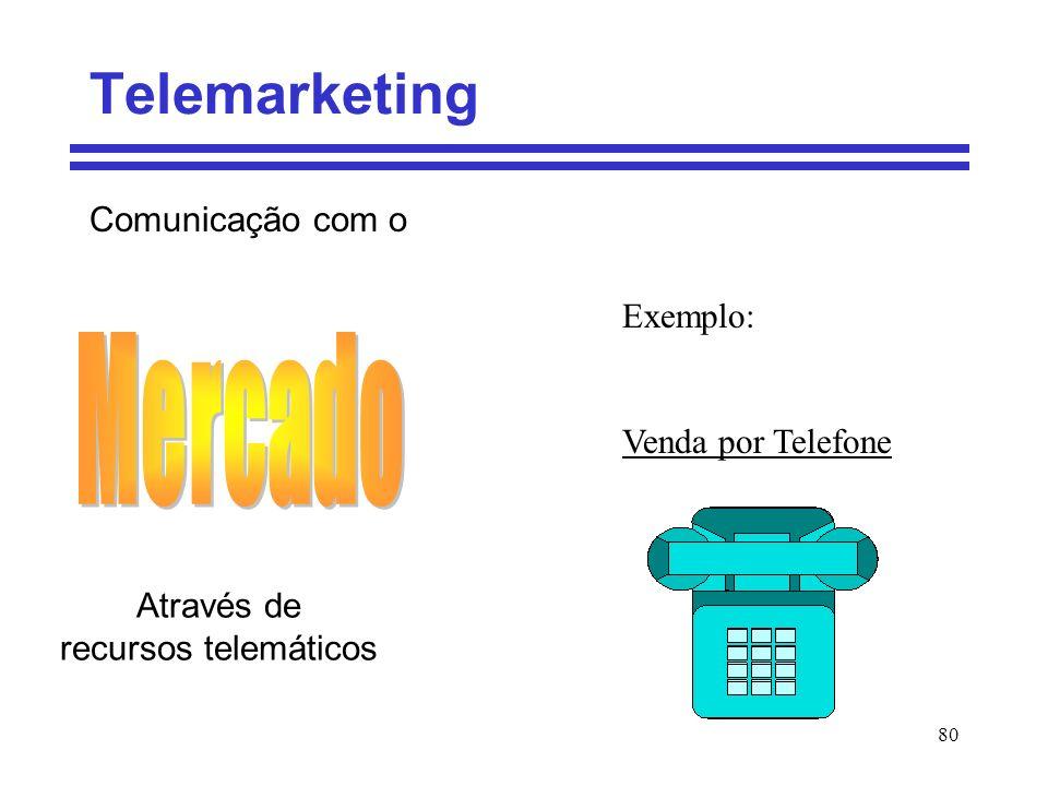 80 Telemarketing Comunicação com o Através de recursos telemáticos Exemplo: Venda por Telefone