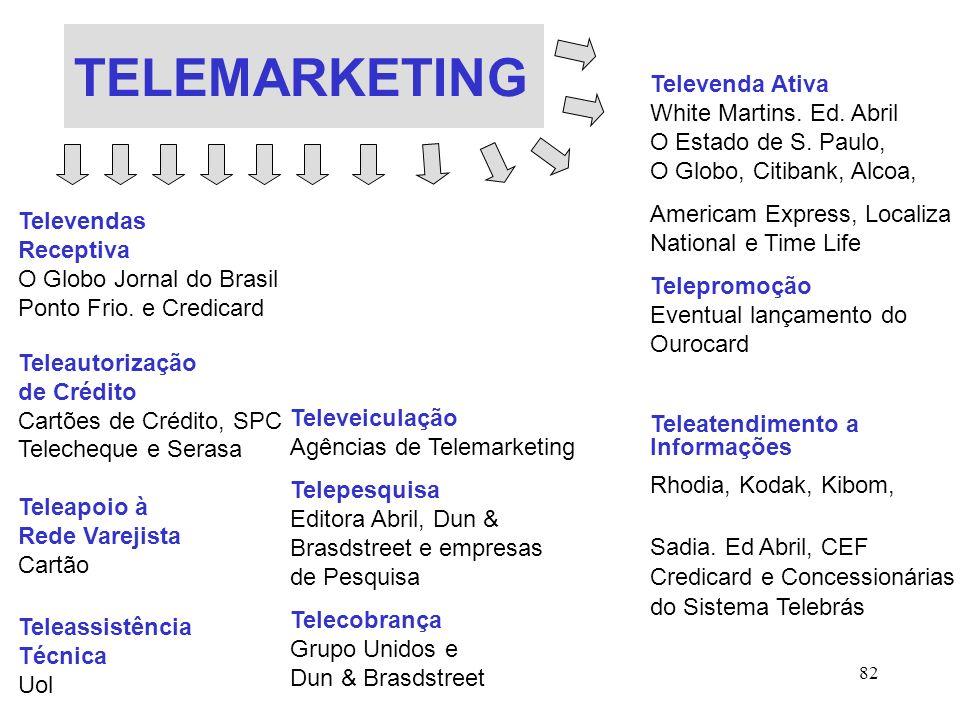 82 TELEMARKETING Televendas Receptiva O Globo Jornal do Brasil Ponto Frio. e Credicard Teleautorização de Crédito Cartões de Crédito, SPC Telecheque e
