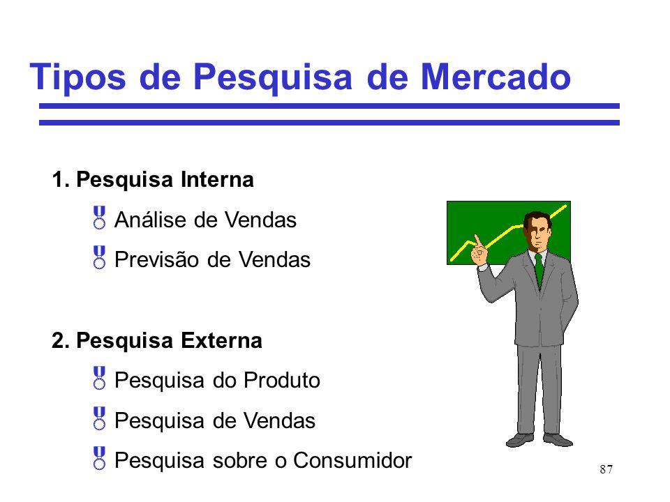 87 Tipos de Pesquisa de Mercado 1. Pesquisa Interna Análise de Vendas Previsão de Vendas 2. Pesquisa Externa Pesquisa do Produto Pesquisa de Vendas Pe