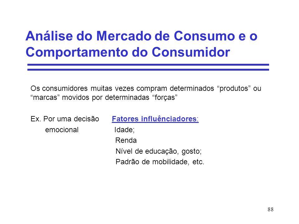 88 Análise do Mercado de Consumo e o Comportamento do Consumidor Os consumidores muitas vezes compram determinados produtos ou marcas movidos por dete
