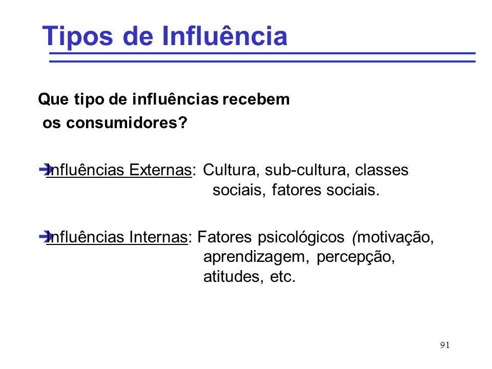 91 Tipos de Influência Que tipo de influências recebem os consumidores? èInfluências Externas: Cultura, sub-cultura, classes sociais, fatores sociais.