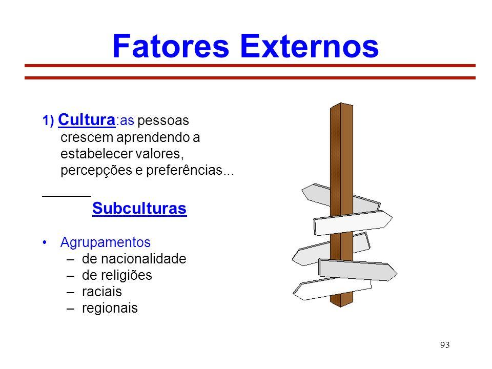 93 Fatores Externos 1) Cultura :as pessoas crescem aprendendo a estabelecer valores, percepções e preferências... Subculturas Agrupamentos –de naciona