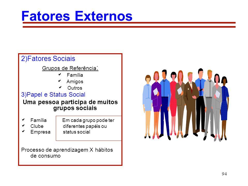 94 Fatores Externos 2)Fatores Sociais Grupos de Referência : Família Amigos Outros 3)Papel e Status Social Uma pessoa participa de muitos grupos socia