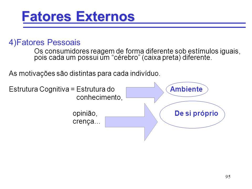 95 Fatores Externos 4)Fatores Pessoais Os consumidores reagem de forma diferente sob estímulos iguais, pois cada um possui um cérebro (caixa preta) di
