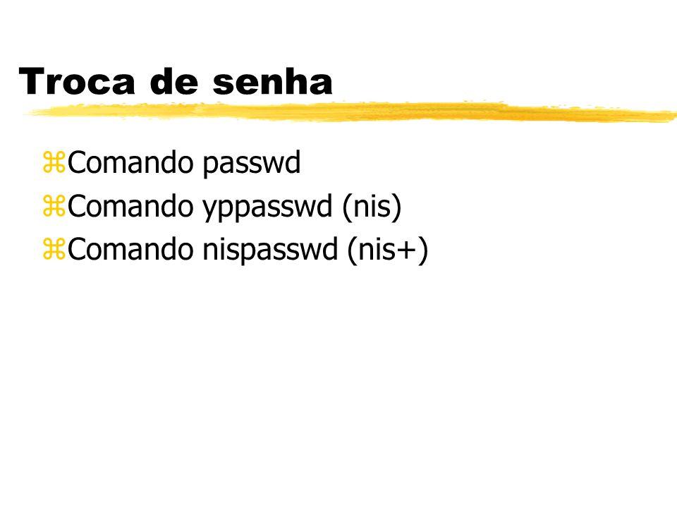 Troca de senha zComando passwd zComando yppasswd (nis) zComando nispasswd (nis+)