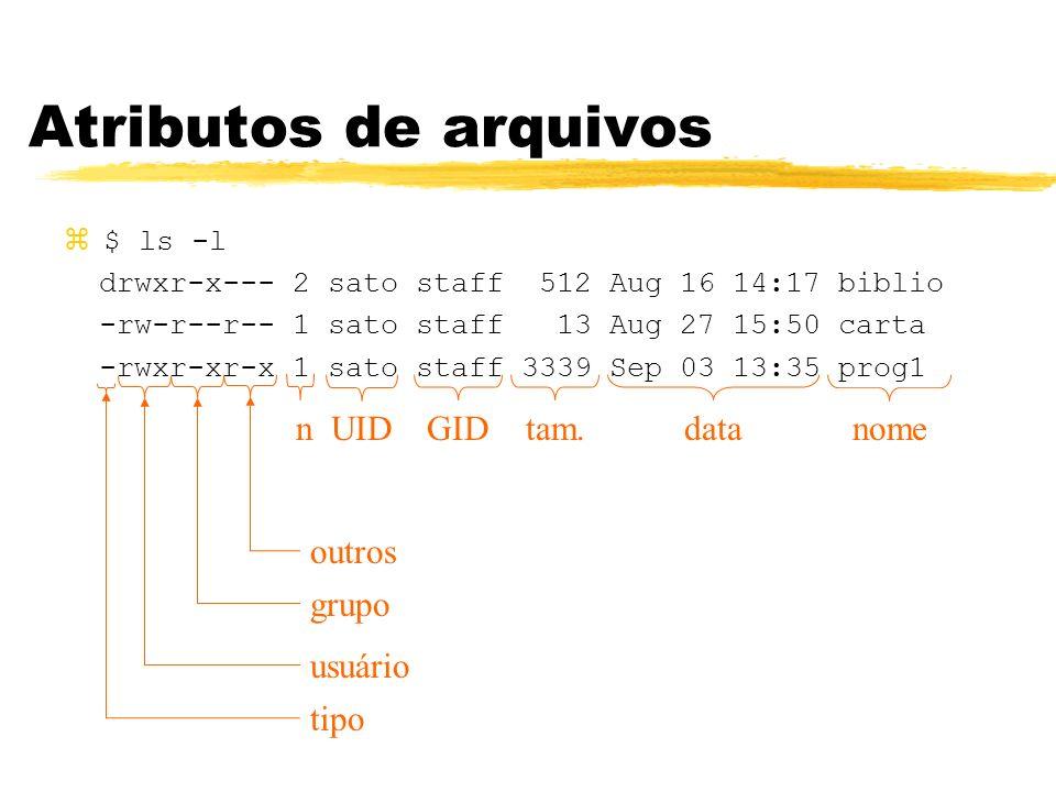 Atributos de arquivos z$ ls -l drwxr-x--- 2 sato staff 512 Aug 16 14:17 biblio -rw-r--r-- 1 sato staff 13 Aug 27 15:50 carta -rwxr-xr-x 1 sato staff 3