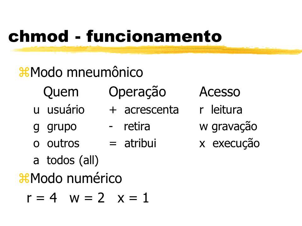 chmod - funcionamento zModo mneumônico QuemOperaçãoAcesso u usuário+ acrescentar leitura g grupo- retiraw gravação o outros= atribuix execução a todos