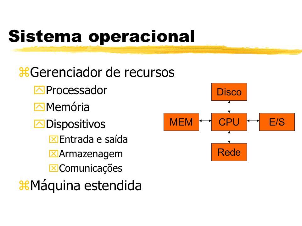 Sistema operacional zGerenciador de recursos yProcessador yMemória yDispositivos xEntrada e saída xArmazenagem xComunicações zMáquina estendida CPU Re