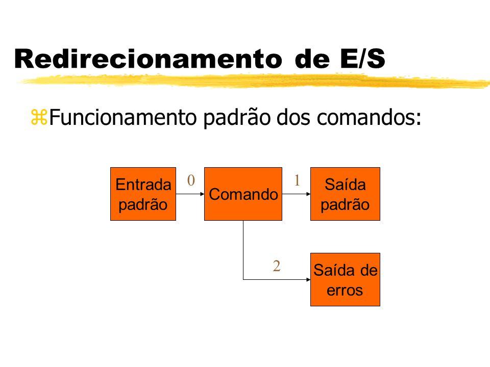 Redirecionamento de E/S zFuncionamento padrão dos comandos: Comando Saída padrão Saída de erros Entrada padrão 01 2