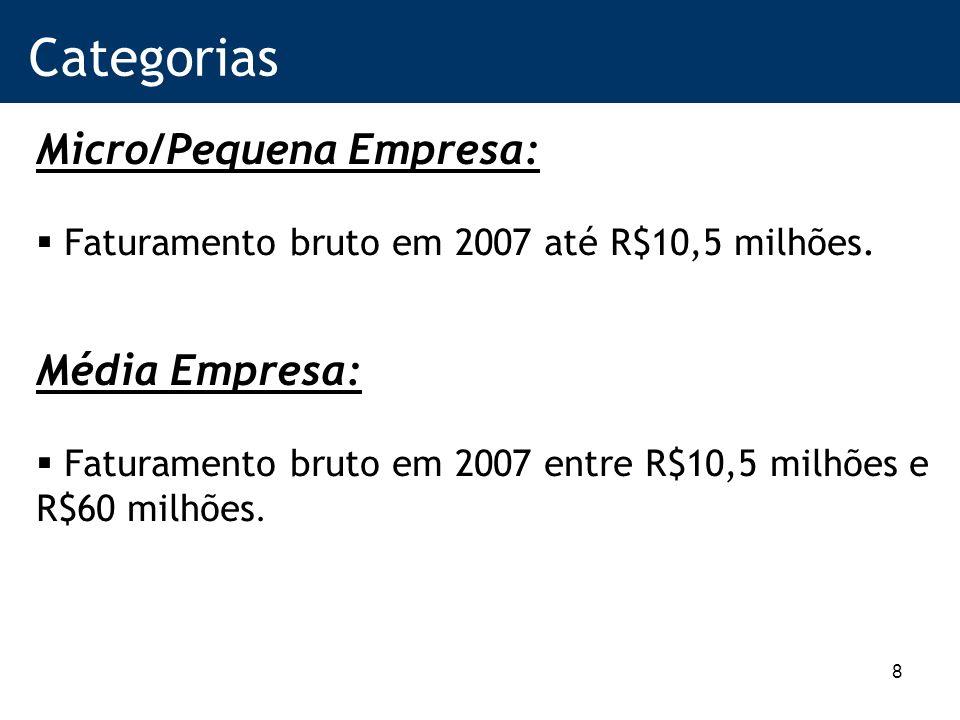 8 Micro/Pequena Empresa: Faturamento bruto em 2007 até R$10,5 milhões.
