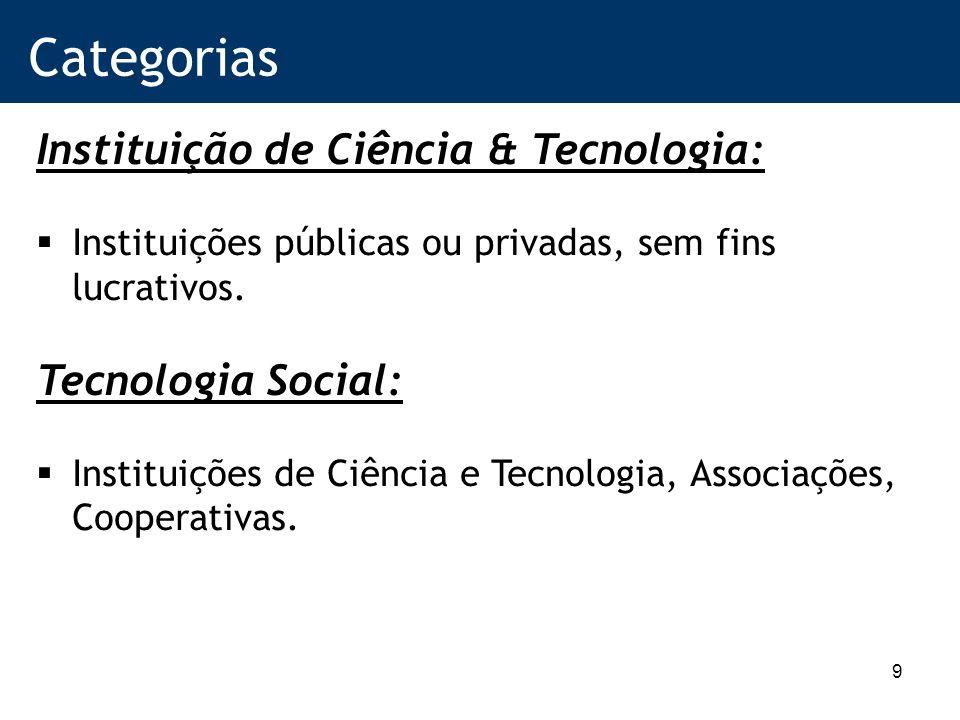 9 Categorias Instituição de Ciência & Tecnologia: Instituições públicas ou privadas, sem fins lucrativos.