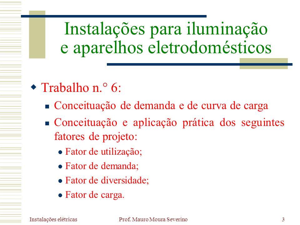 Instalações elétricas Prof. Mauro Moura Severino54
