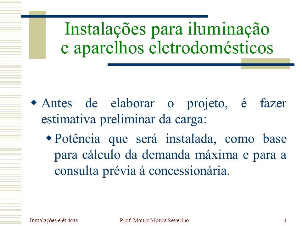 Instalações elétricas Prof. Mauro Moura Severino55
