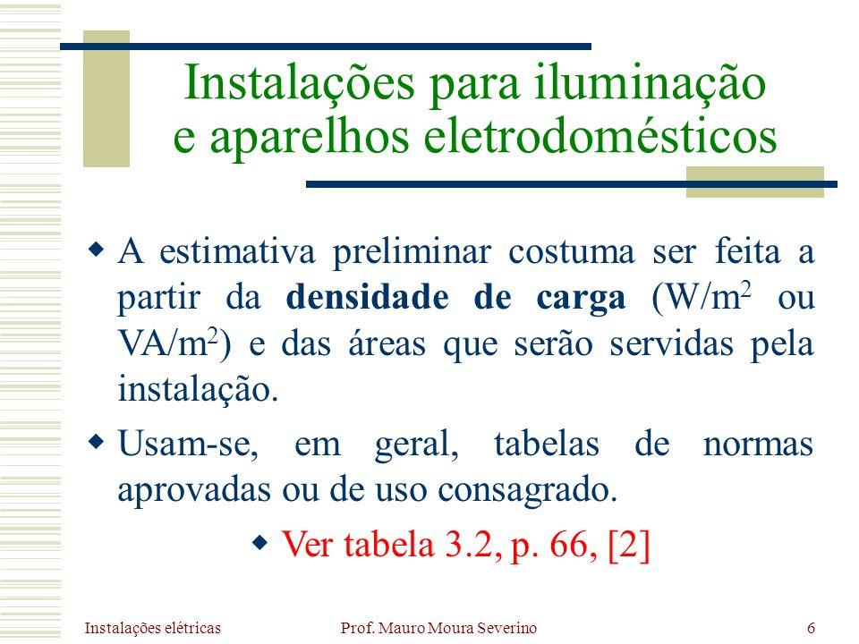 Instalações elétricas Prof. Mauro Moura Severino27