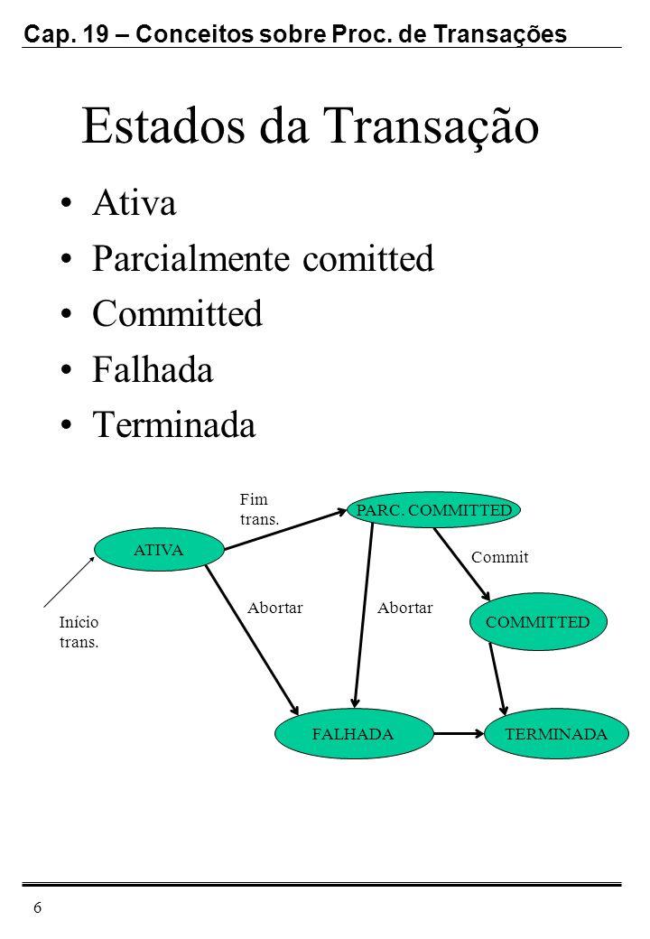 Cap. 19 – Conceitos sobre Proc. de Transações 6 Estados da Transação Ativa Parcialmente comitted Committed Falhada Terminada ATIVA FALHADA PARC. COMMI