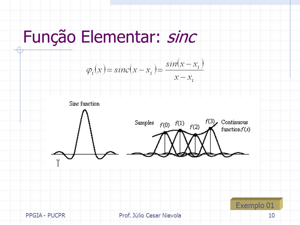 PPGIA - PUCPRProf. Júlio Cesar Nievola10 Função Elementar: sinc Exemplo 01