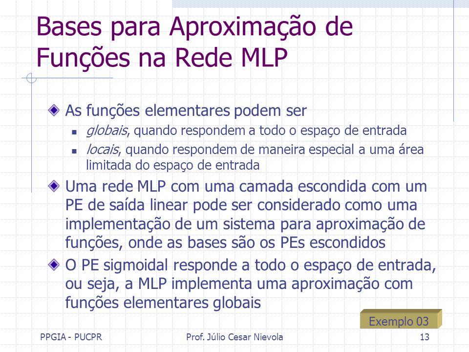 PPGIA - PUCPRProf. Júlio Cesar Nievola13 Bases para Aproximação de Funções na Rede MLP As funções elementares podem ser globais, quando respondem a to