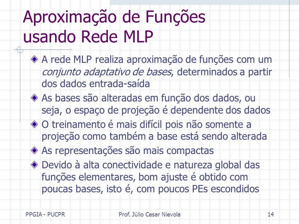 PPGIA - PUCPRProf. Júlio Cesar Nievola14 Aproximação de Funções usando Rede MLP A rede MLP realiza aproximação de funções com um conjunto adaptativo d