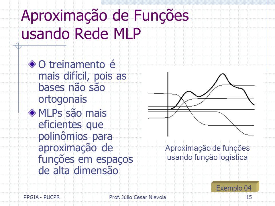 PPGIA - PUCPRProf. Júlio Cesar Nievola15 Aproximação de Funções usando Rede MLP O treinamento é mais difícil, pois as bases não são ortogonais MLPs sã