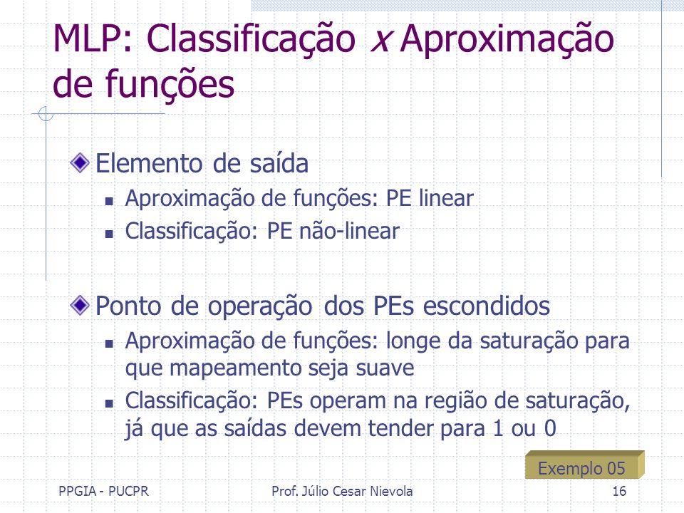 PPGIA - PUCPRProf. Júlio Cesar Nievola16 MLP: Classificação x Aproximação de funções Elemento de saída Aproximação de funções: PE linear Classificação
