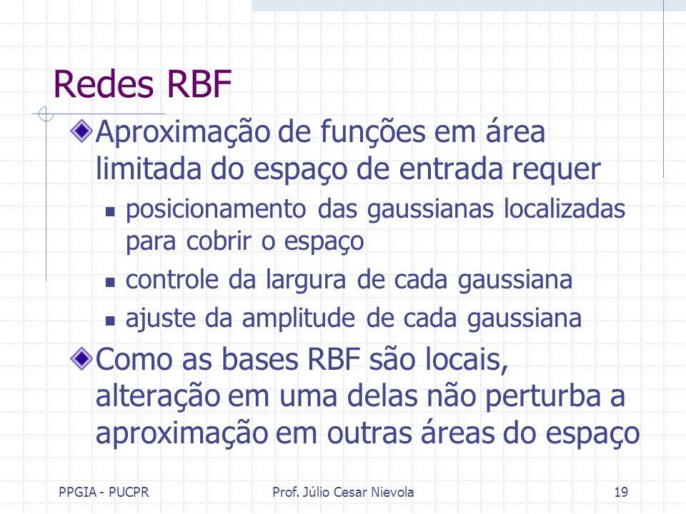 PPGIA - PUCPRProf. Júlio Cesar Nievola19 Redes RBF Aproximação de funções em área limitada do espaço de entrada requer posicionamento das gaussianas l