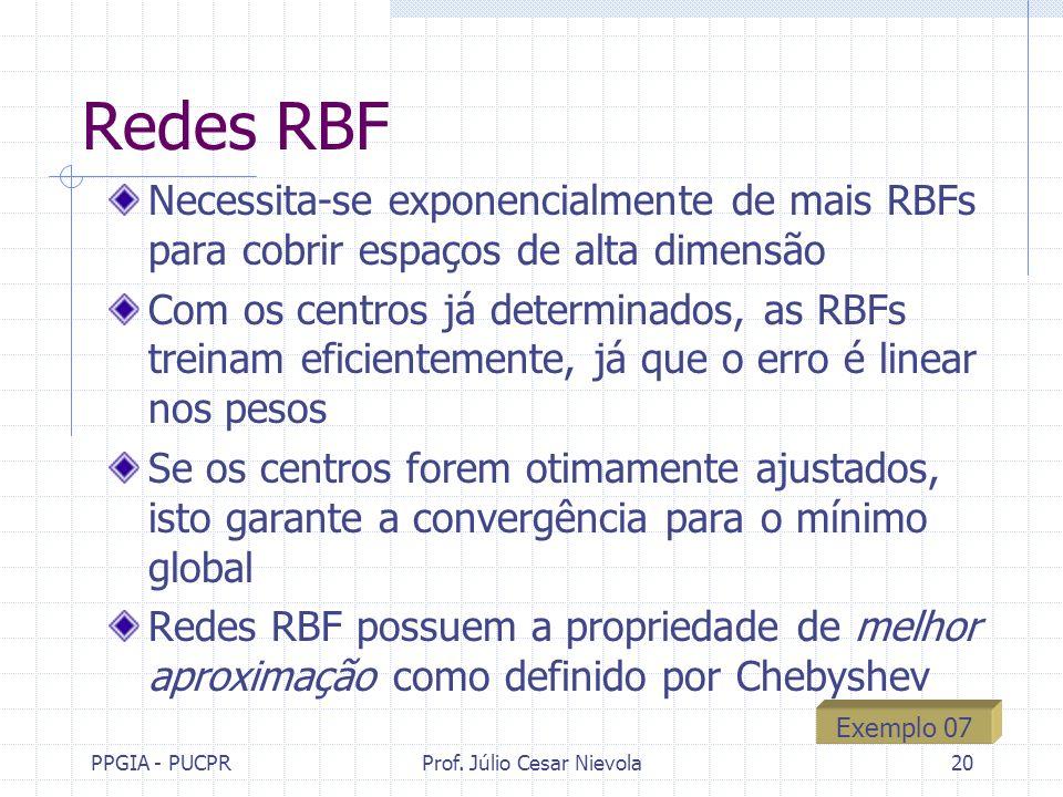 PPGIA - PUCPRProf. Júlio Cesar Nievola20 Redes RBF Necessita-se exponencialmente de mais RBFs para cobrir espaços de alta dimensão Com os centros já d