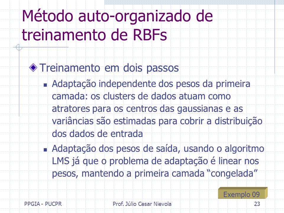 PPGIA - PUCPRProf. Júlio Cesar Nievola23 Método auto-organizado de treinamento de RBFs Treinamento em dois passos Adaptação independente dos pesos da
