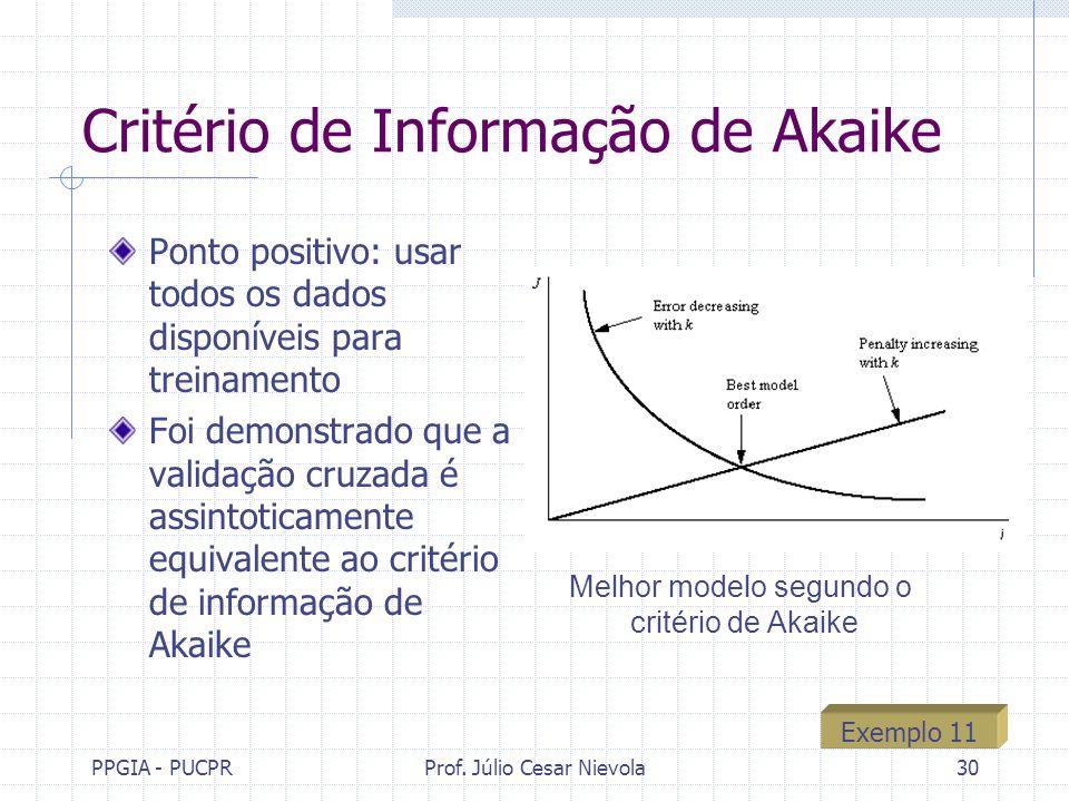 PPGIA - PUCPRProf. Júlio Cesar Nievola30 Critério de Informação de Akaike Ponto positivo: usar todos os dados disponíveis para treinamento Foi demonst