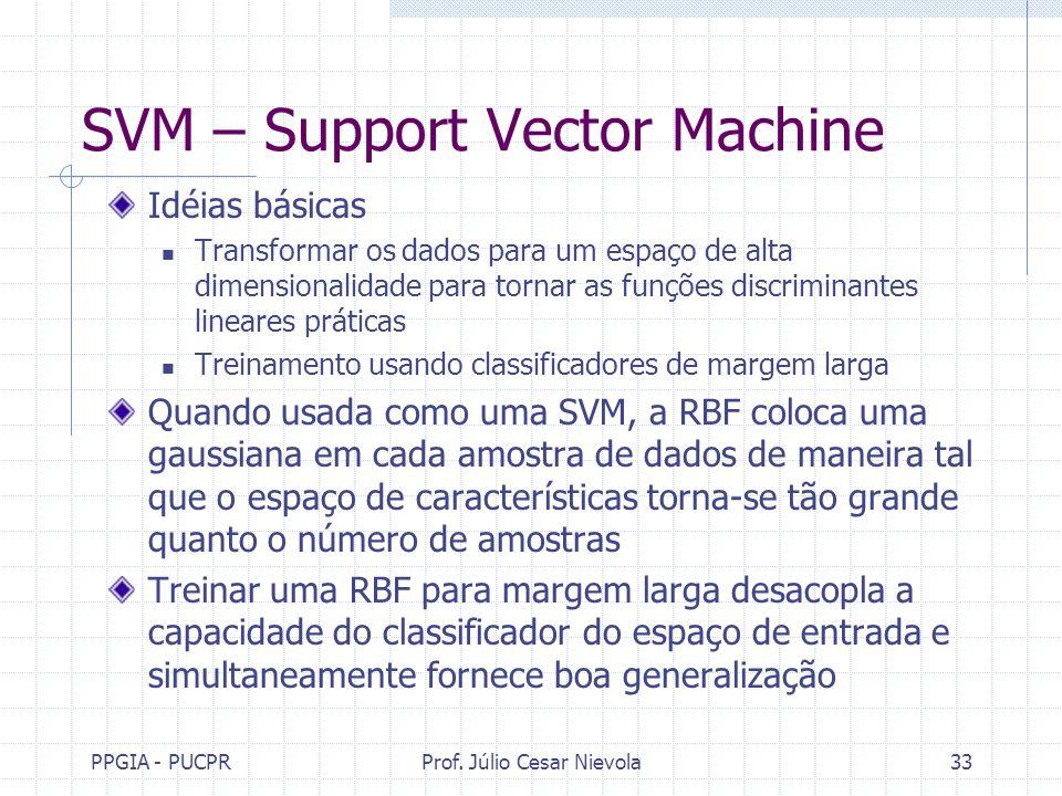 PPGIA - PUCPRProf. Júlio Cesar Nievola33 SVM – Support Vector Machine Idéias básicas Transformar os dados para um espaço de alta dimensionalidade para