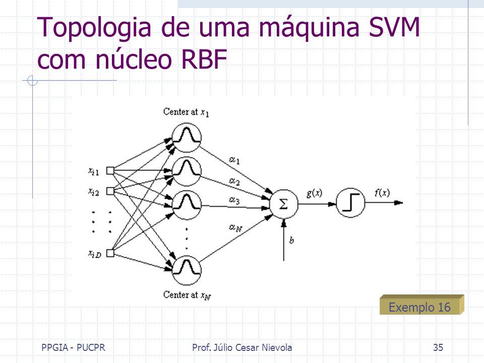 PPGIA - PUCPRProf. Júlio Cesar Nievola35 Topologia de uma máquina SVM com núcleo RBF Exemplo 16
