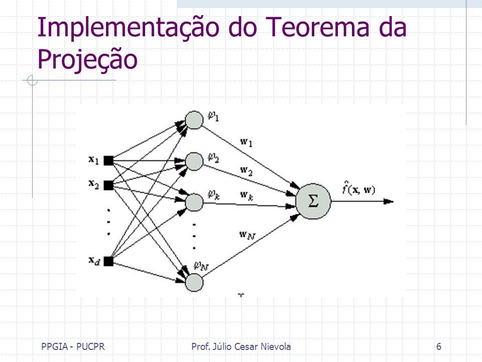 PPGIA - PUCPRProf. Júlio Cesar Nievola6 Implementação do Teorema da Projeção