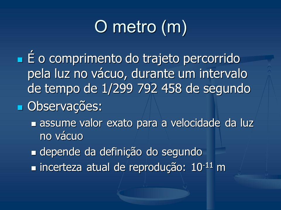 O metro 1793: décima milionésima parte do quadrante do meridiano terrestre 1793: décima milionésima parte do quadrante do meridiano terrestre 1889: pa