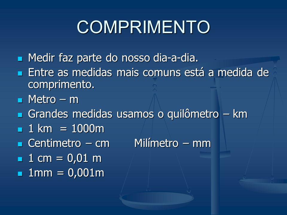 Medidas Medidas de Comprimento Medidas de Comprimento Múltiplos e submúltiplos do metro m kmhmdamdmcmmm Quilômetro hectômetro decâmetro metro decímetr