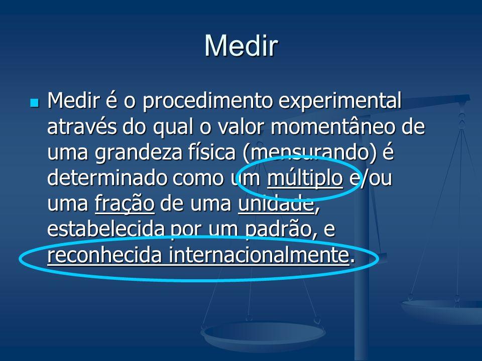 www.posmci.ufsc.br Ensino Superior Matemática Básica Unidade 2 – Unidades de Medidas e o Sistema Internacional Amintas Paiva Afonso