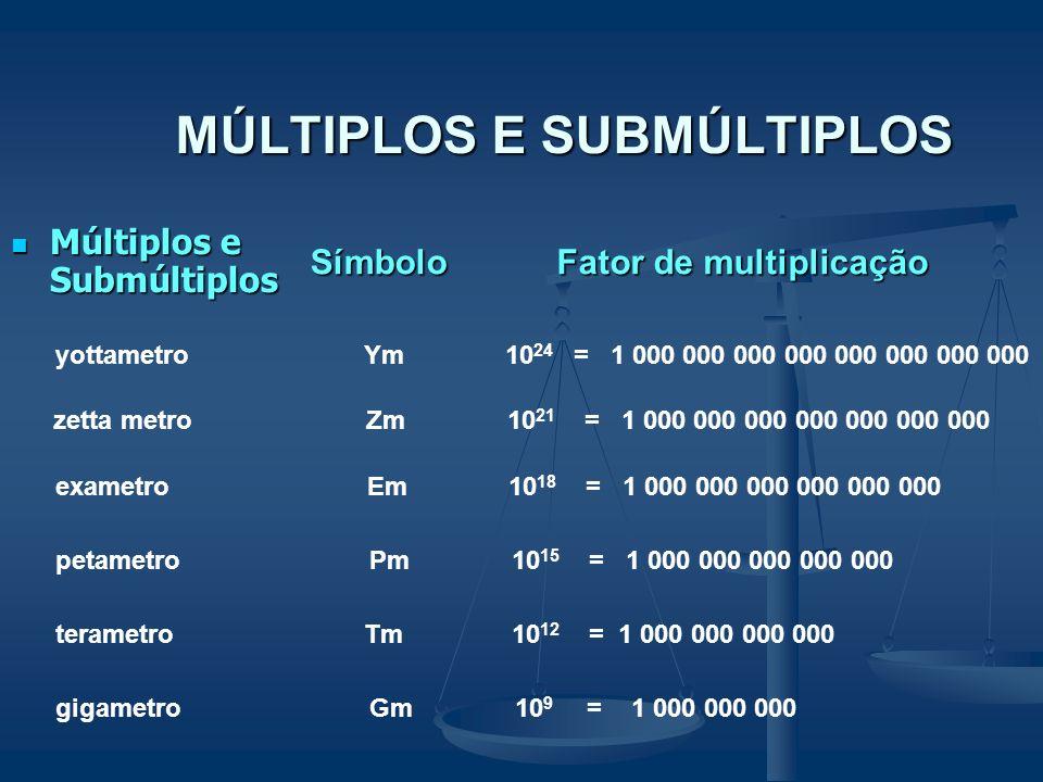EXEMPLO 2 Vamos transformar 745 mm em metros. Veja a lista das unidades Km – hm – dam – m – dm – cm – mm 1 2 3 A posição desejada ( m) está 3 posições