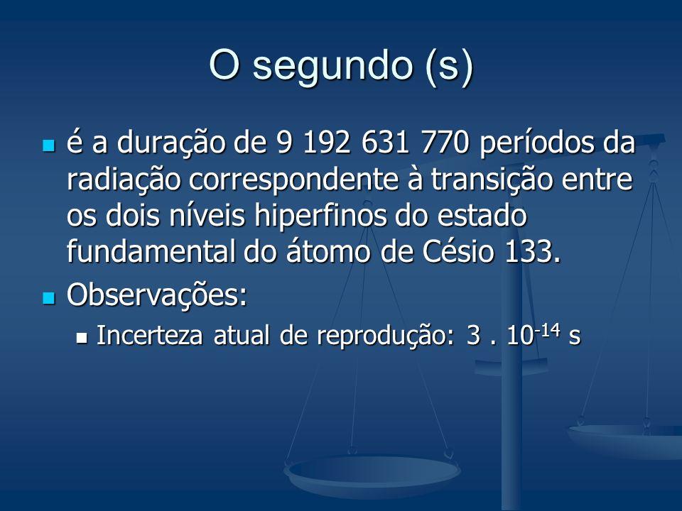 CONVERSÃO DE UNIDADES mmcmdmmdamhmkm x 10 -1 x 10 1 x 10 2 x 10 -2 x 10 -3 x 10 3 x 10 6 x 10 -6