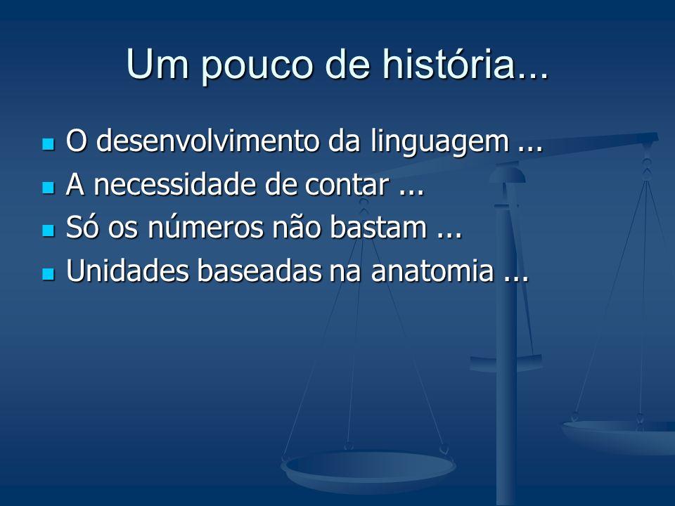 www.posmci.ufsc.br 2.1 Um pouco de história das unidades de medida...