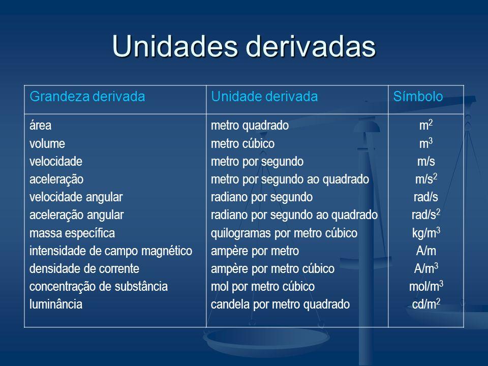 www.posmci.ufsc.br 2.3.3 As unidades derivadas