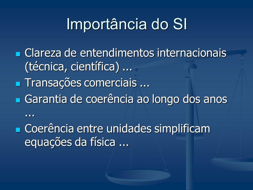 www.posmci.ufsc.br 2.2 Por que um único sistema de unidades?
