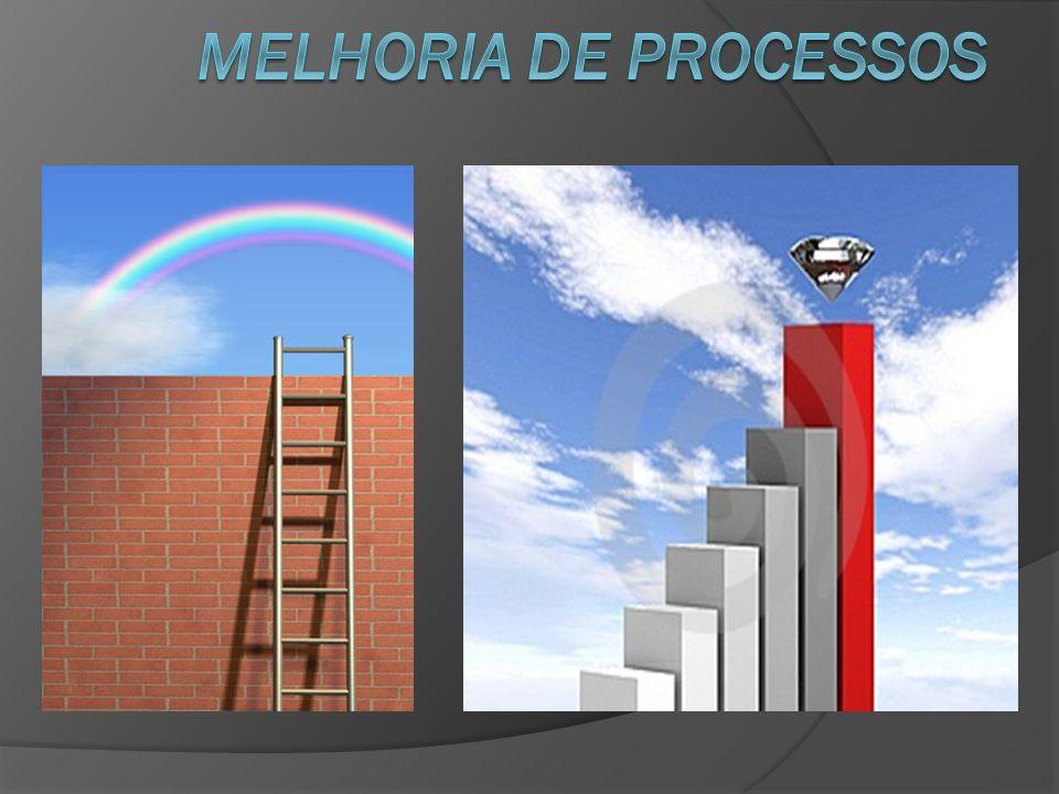 PRO2PI (Process Capability Profile to Process Improvement) é uma abordagem para melhoria de processos orientada a Perfil de Capacidade de Processo (PCP).
